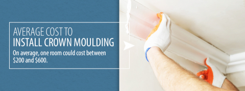 Crown Molding Cost The Price Of In 2020