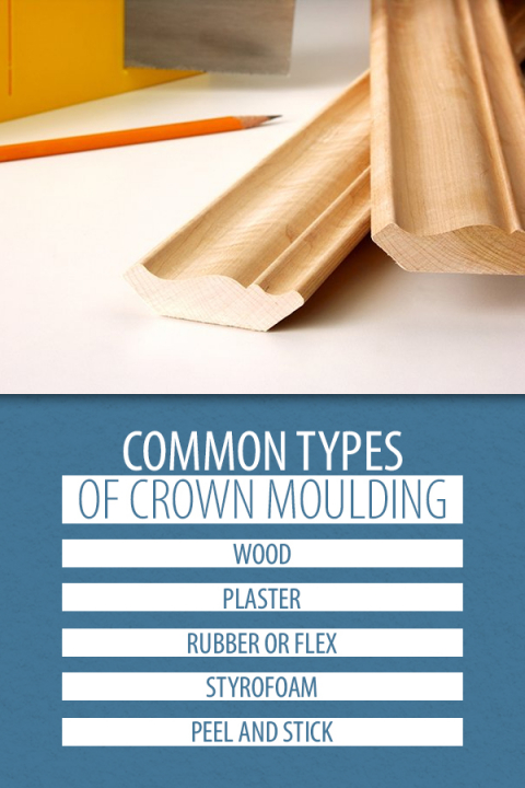 What Is Crown Molding Focal Point