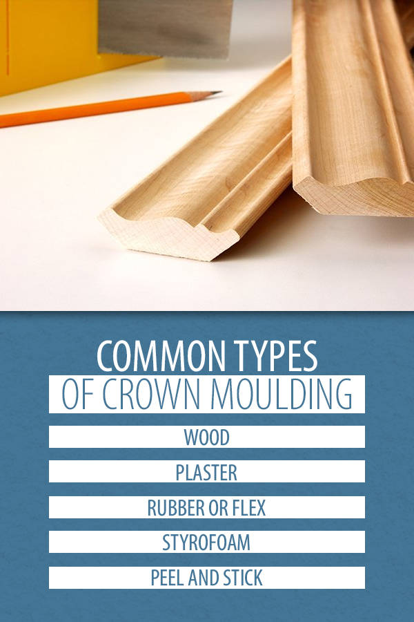 Common Types of Crown Moulding