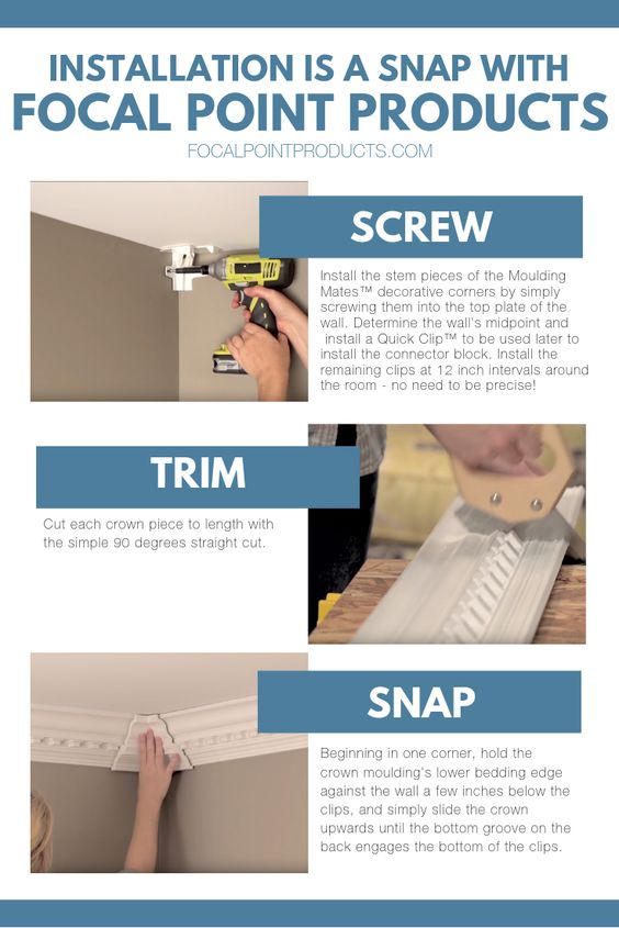 Polyurethane Foam Crown Molding Process For Installing Infographic