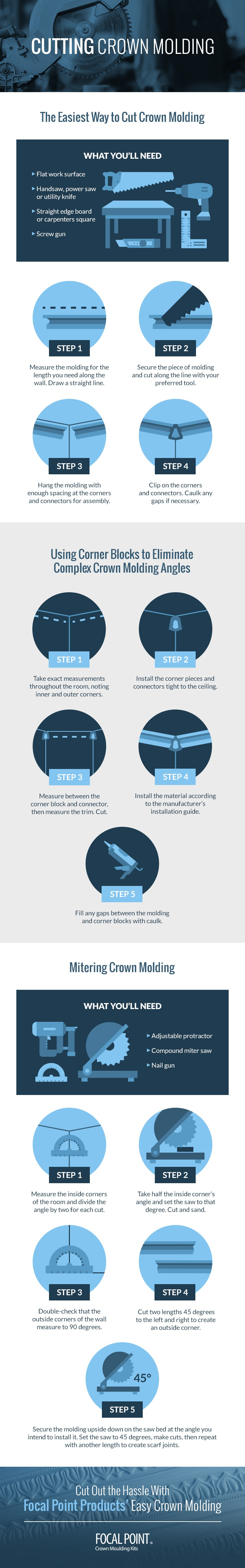 how to cut crown molding infographic